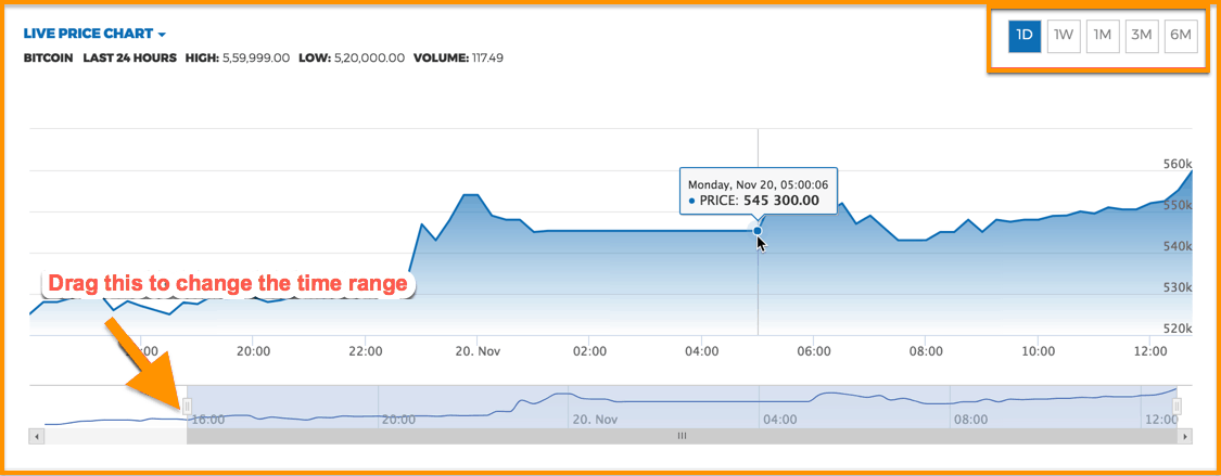 Koinex Review India Crypto Exchange With Multiple Cryptocurrencies Alpha Bit Crypto