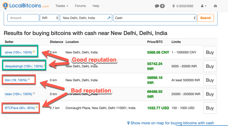 How To Buy Bitcoins With Cash In Any Country [Tested Methods]
