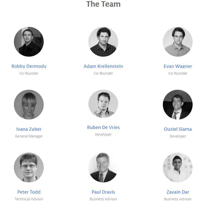 The Team Behind Counterparty