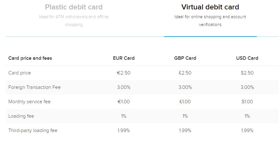 Плата За Виртуальную Карту