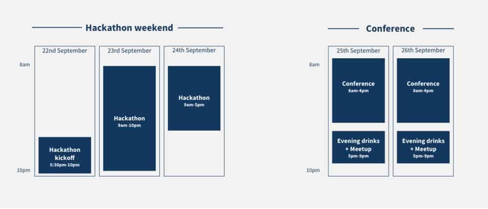 Hackathon & Conference