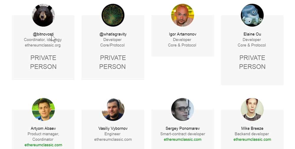 The Team Behind Ethereum Classic