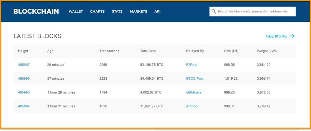 Best bitcoin blockchainblock explorers blockchainfo is the most popular block explorer for bitcoin ccuart Choice Image