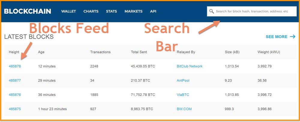 Example Of Exploring A Public Bitcoin Address