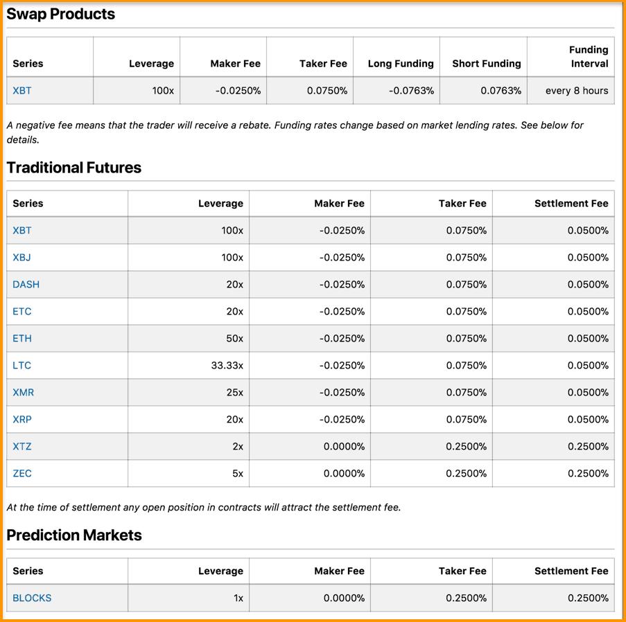 BitMEX-fees