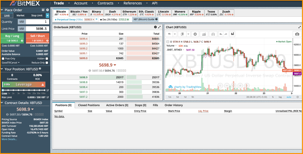 BitMEX-Trading-platform