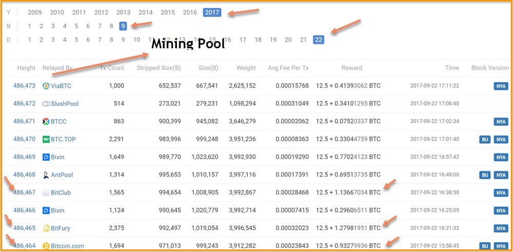 What is the bitcoin mempool why it matters as you can see in the above image miners or mining pools bitcoin bitfury bitclub etc get an additional reward on top of the standard 125 btc ccuart Image collections