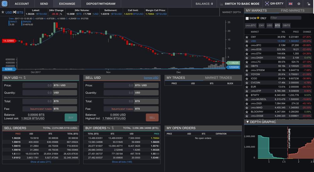 best decentralized cryptocurrency exchange