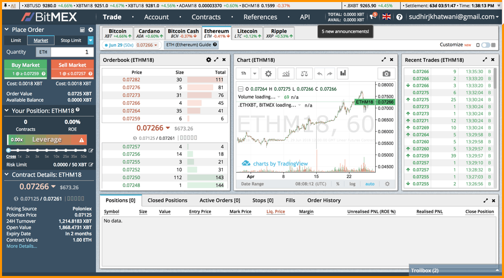 best trading software crypto