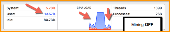 CPU-mining-on-Mac-When-Mining-OFF