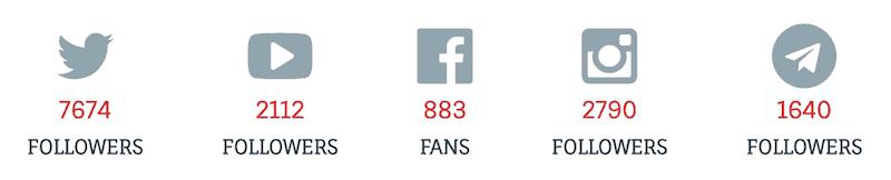 CoinSutra Social Stats Jan 2018