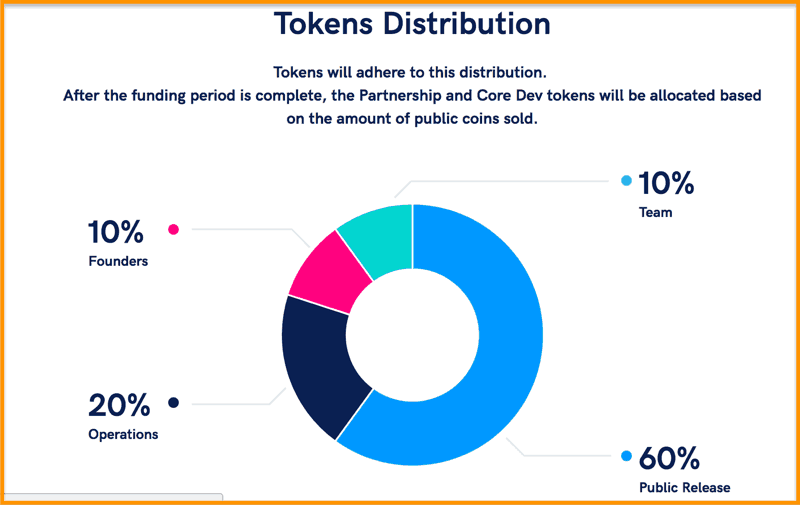 token-distribution-example