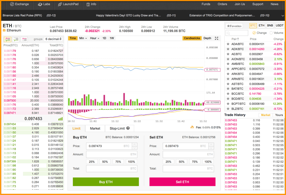 Binance's basic dashboard