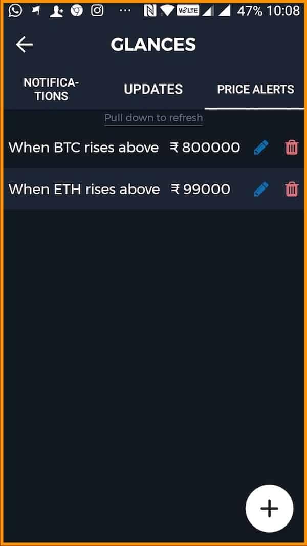 Bitcoin India price alert