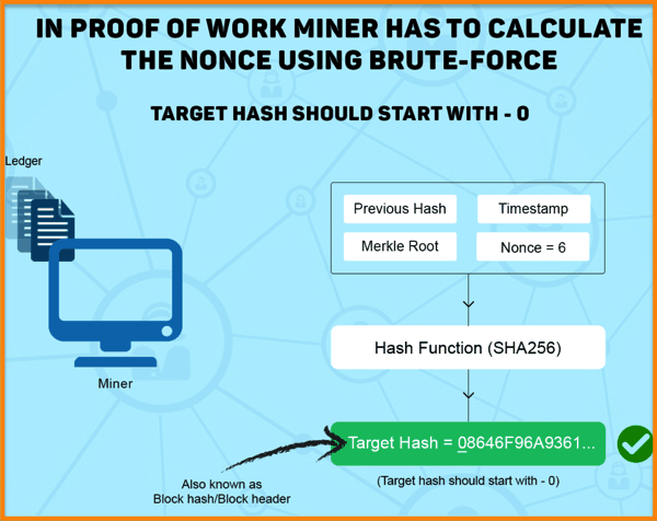 What is bitcoin mining the most basic guide for beginners correct bitcoin hash ccuart Gallery