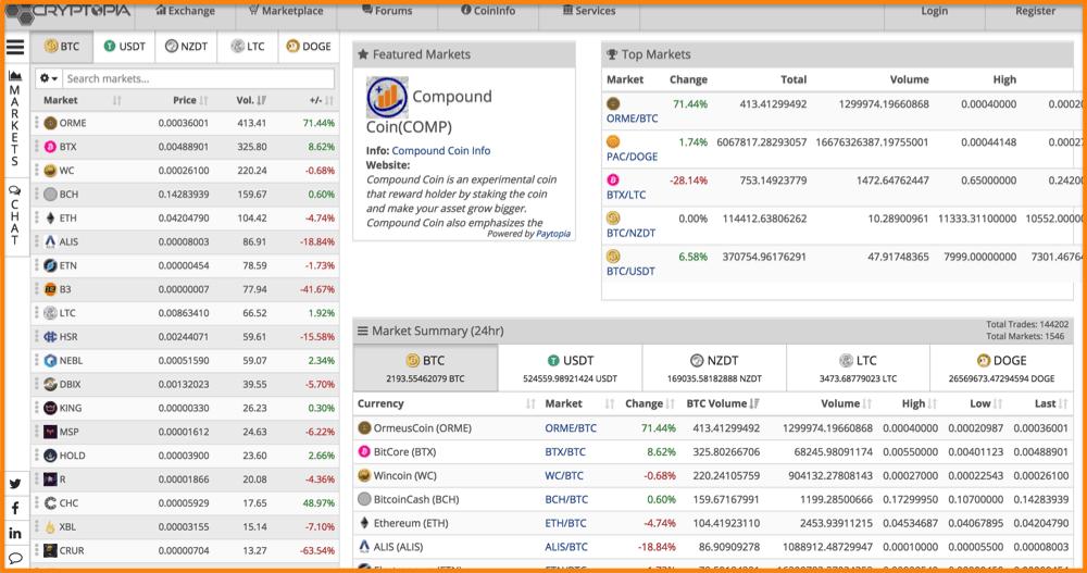 Cryptopia-Exchange