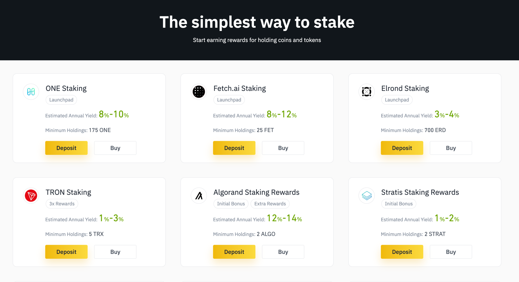 best proof of stake coins 2020