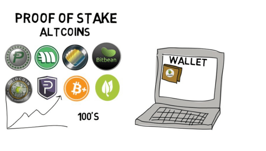 Staking Cryptocurrencies