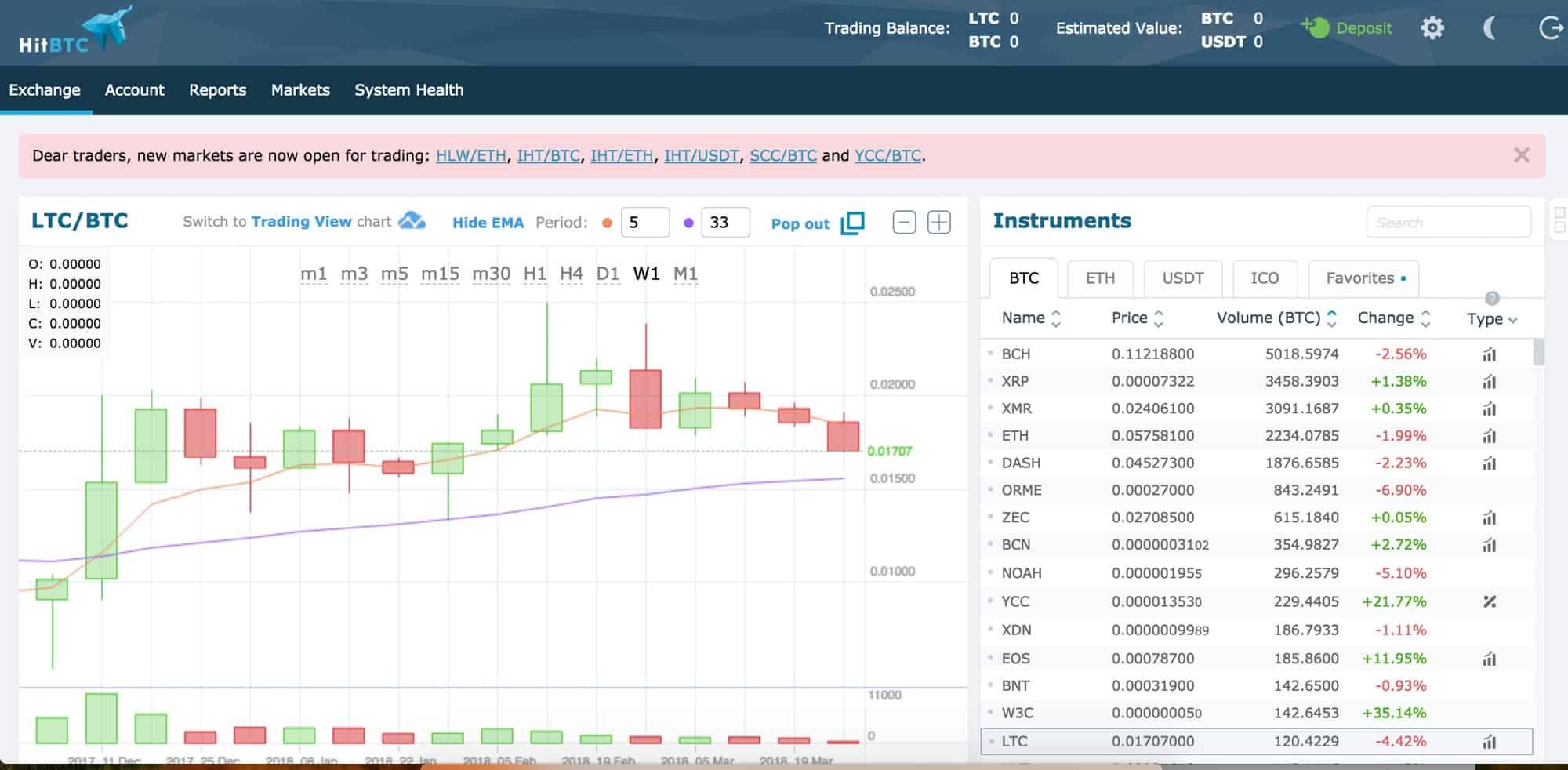 amd app sdk 2 9 mining bitcoins