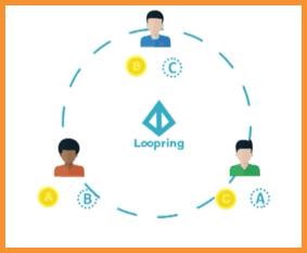 Loopring-Ring-Matching