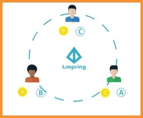 Loopring-Ring-Matching
