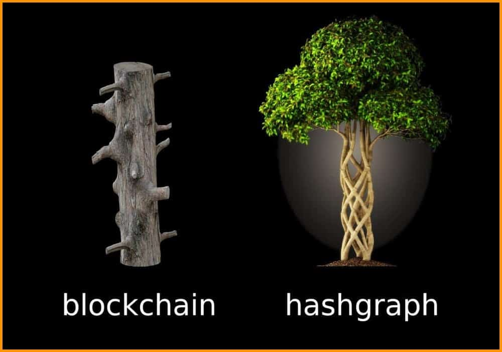 What Is Hashgraph