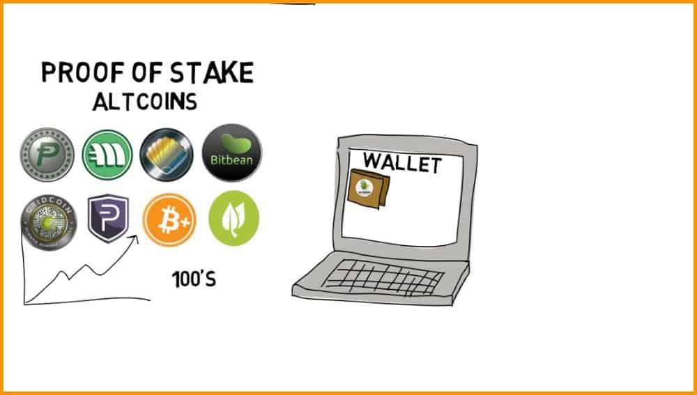 Passive income cryptocurrencies medium