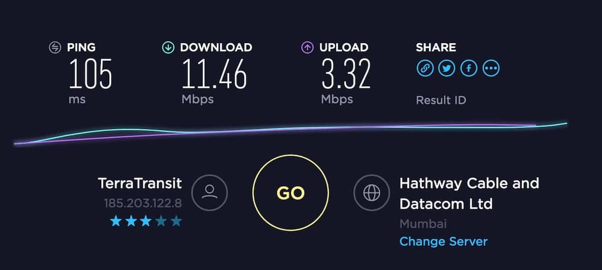 VPN-server-speedtest-nordVPN-review
