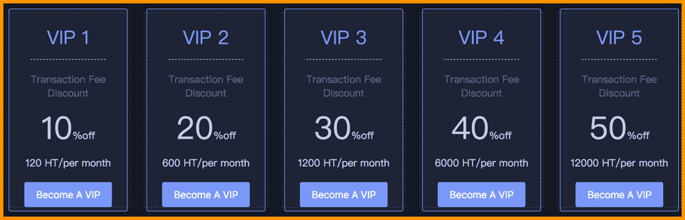 Fee Schedule Of Huobi Pro