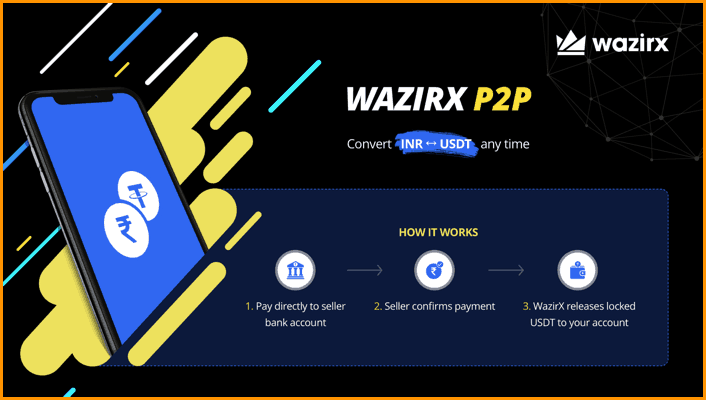 Wazirx