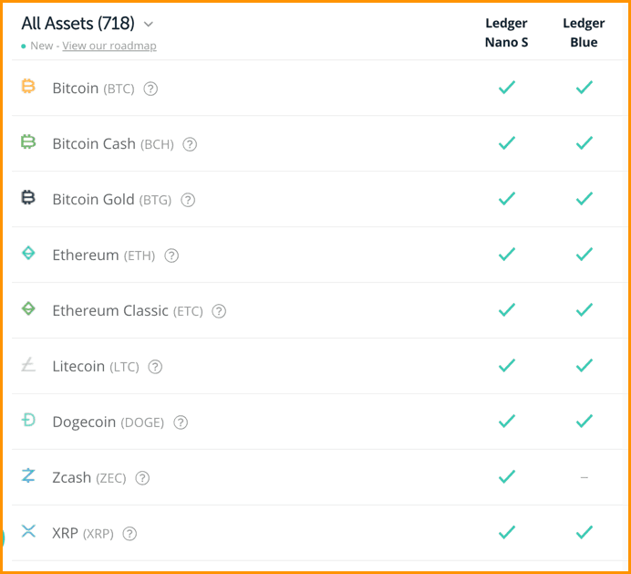Ledger Nano S supported cryptocurrencies