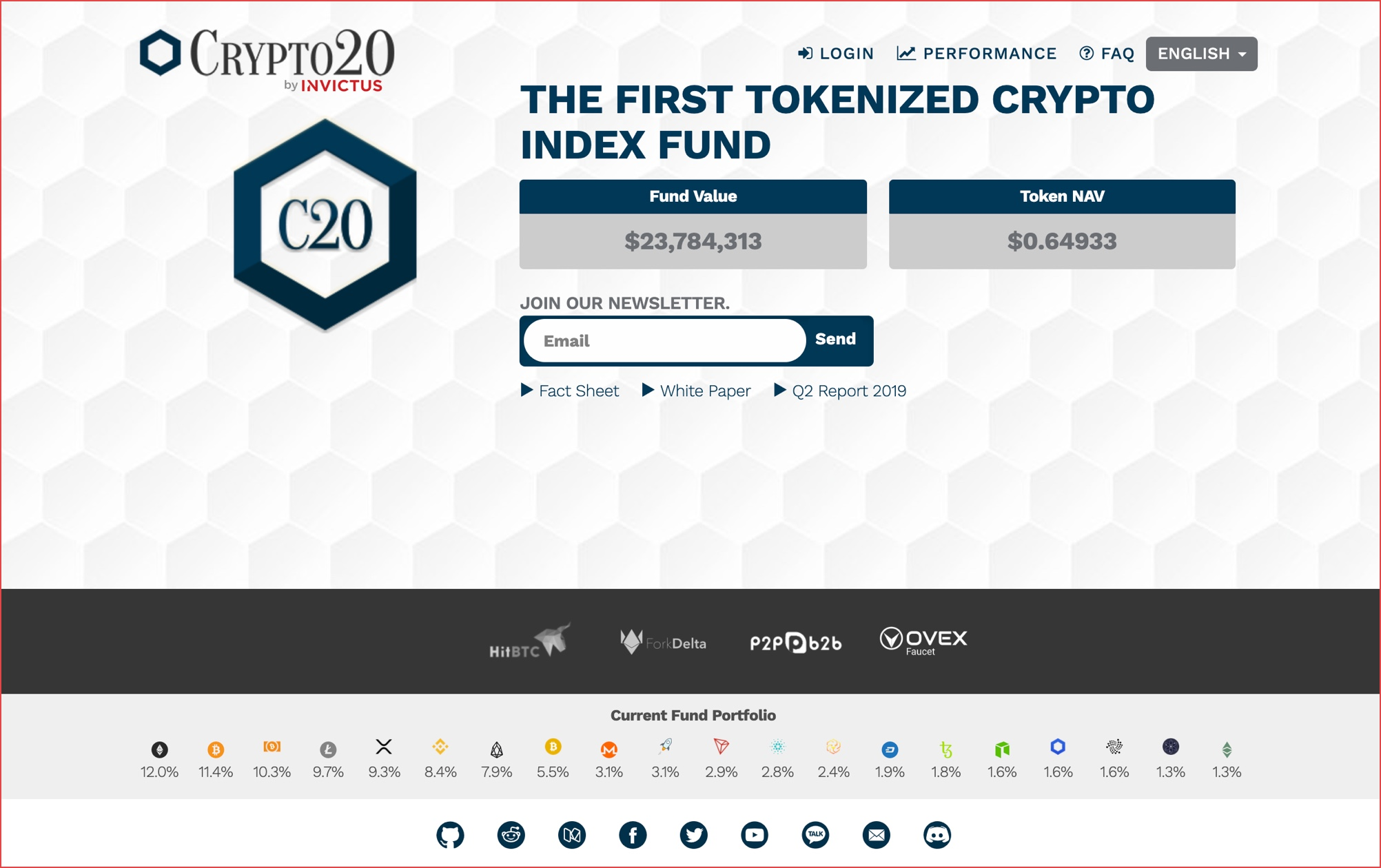 The 5 Best Automated Cryptocurrency Index Funds (Updated)