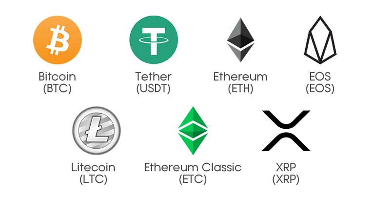 How To Earn Interest on Bitcoin & Other Cryptocurrencies