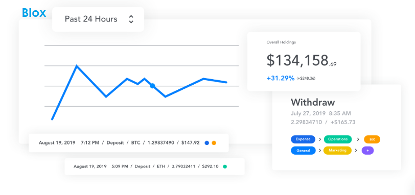 Blox Cryptocurrency accounting, tracking, and management