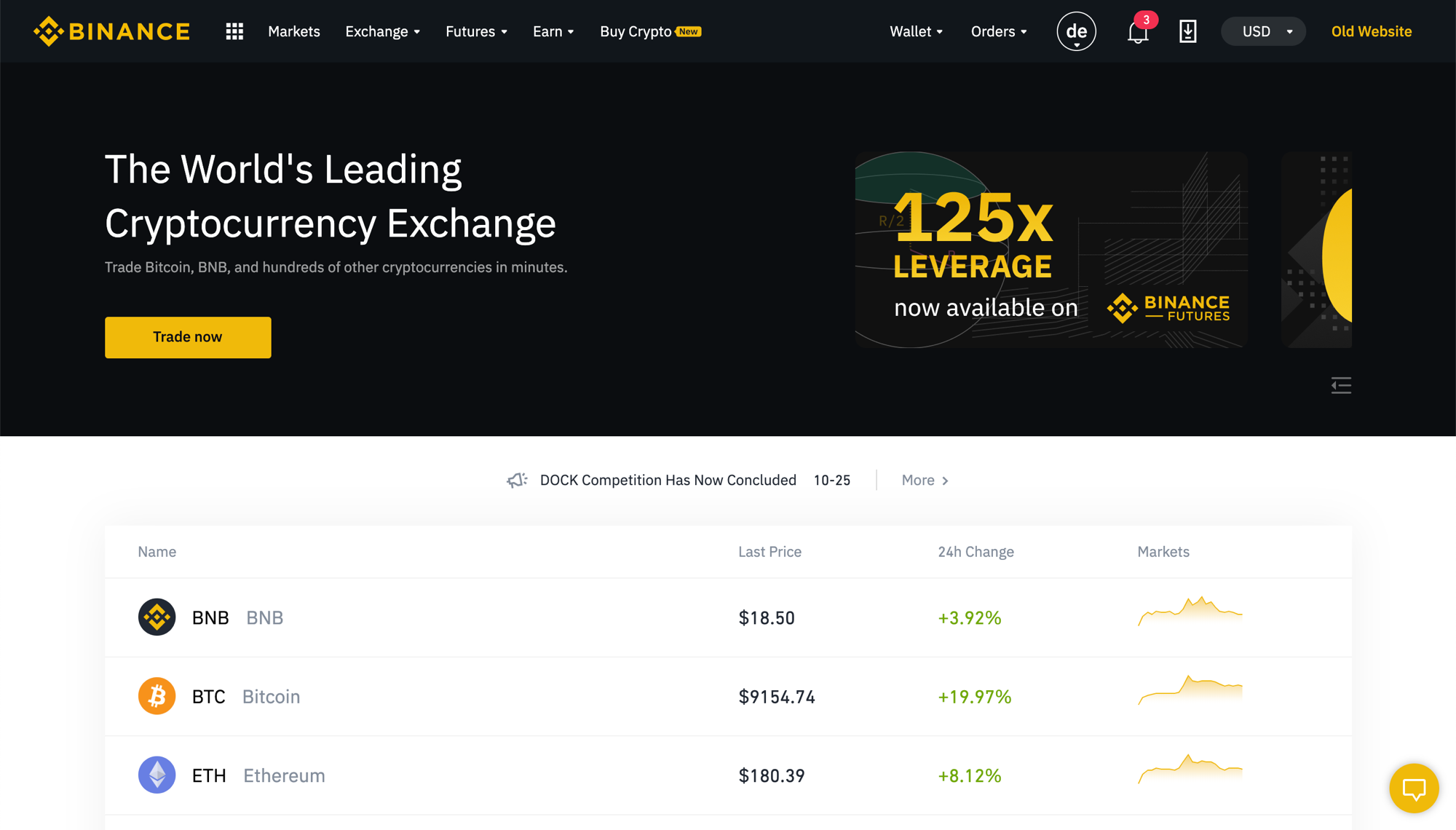 Best Bitcoin Exchanges In The World For Trading Bitcoins [Updated List]