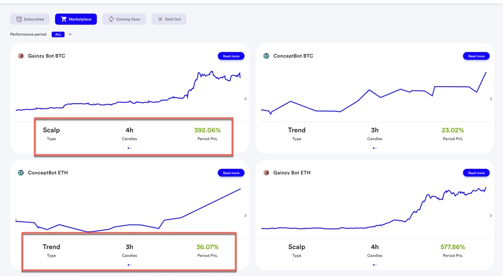 Stacked Review – High Return Crypto bots & Free Crypto Indices